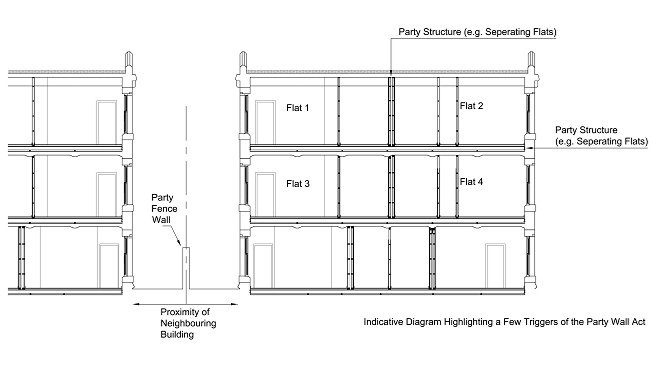 Party_Wall_Diagram